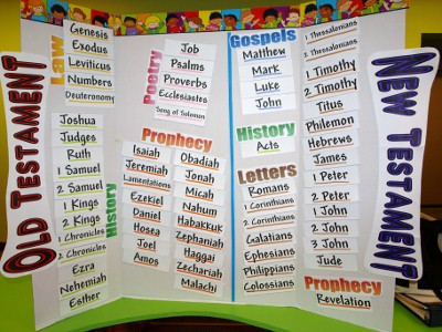books of the bible craft ideas books of the bible memorization 7485